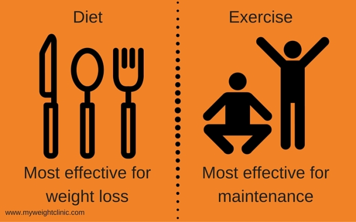 diet-vs-exercise-weight-loss
